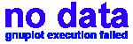 Luftdruck